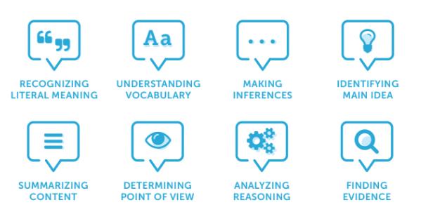 8 Key Listening Comprehension Skills - Listenwise Blog