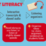 How to Use Listenwise to Improve Listening, Literacy, and Language Skills