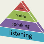 How Do We Create Better Readers? Teach Listening.