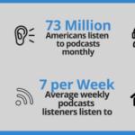 Celebrate the International Day of Listening