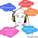 5 Ways to Address SEL Goals Using Podcasts